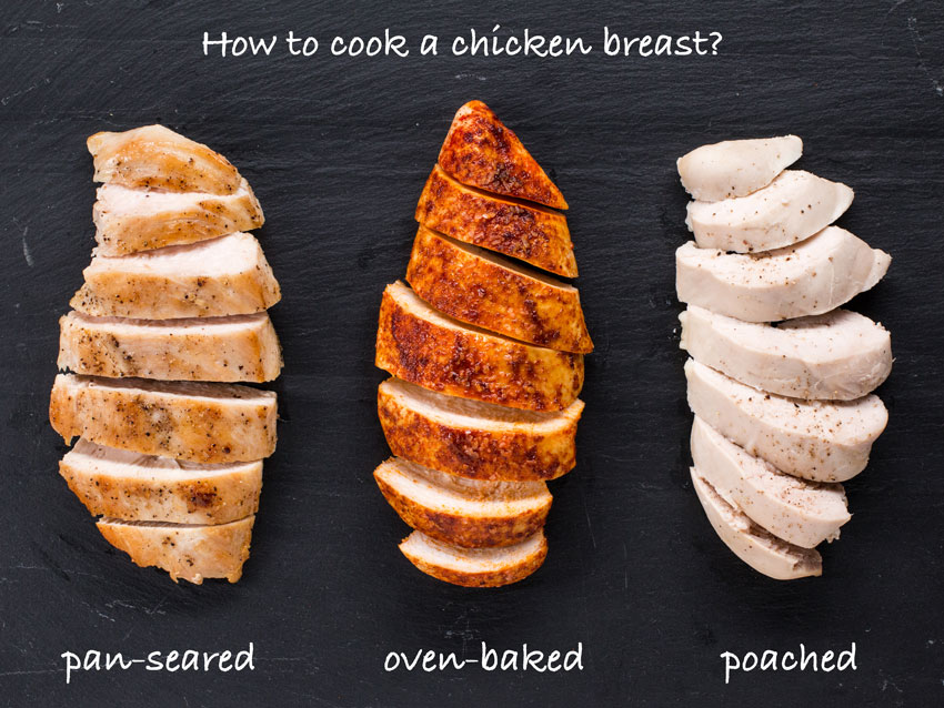 How To Cook The Ultimate Chicken Breast Oven Pan And